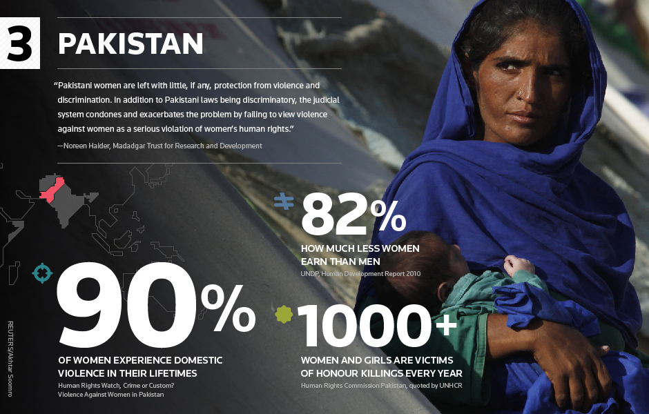 violence women pakistan Violence against women in pakistan essay as this is now becoming a major problem of pakistan violence against women are more in domestic base as it rarely come into notice.